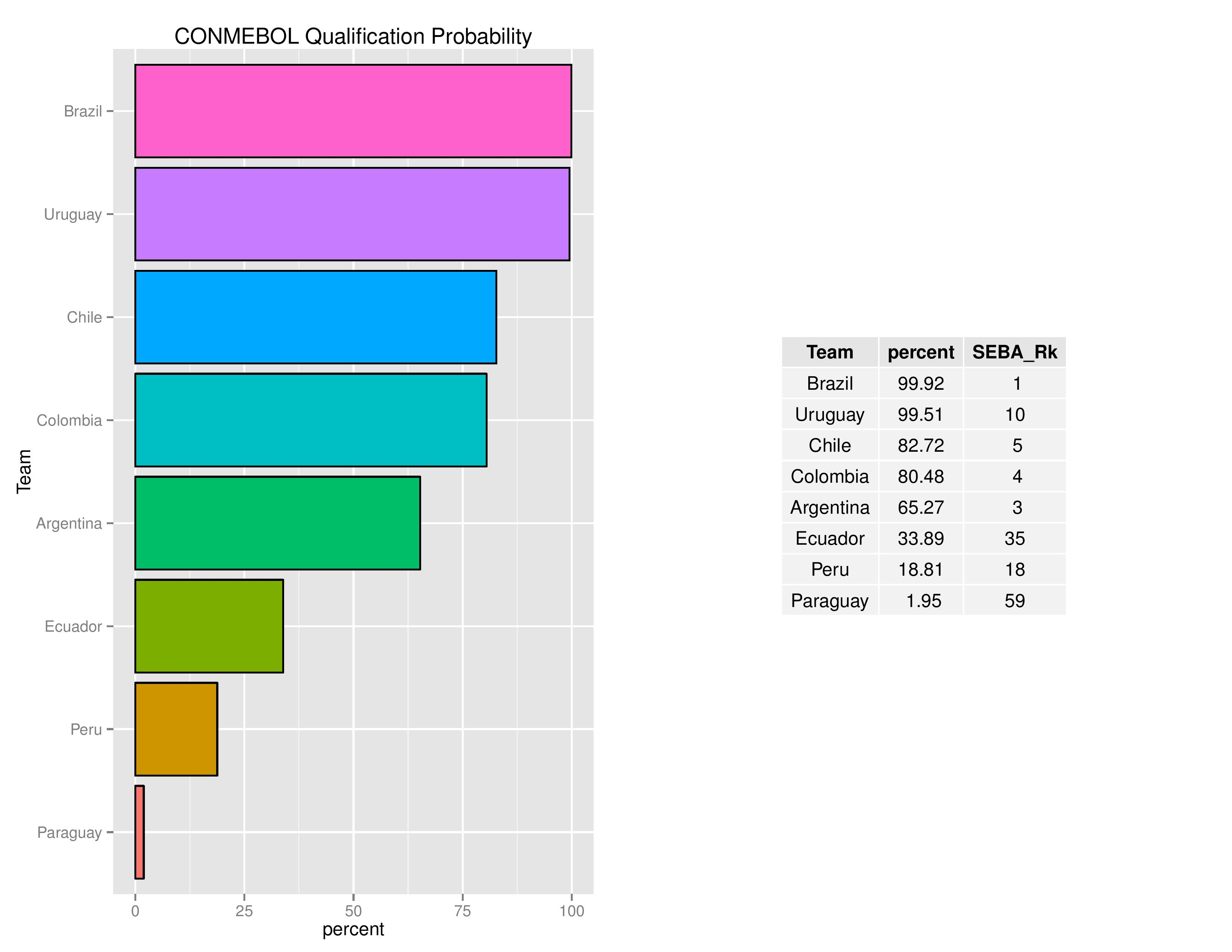 worldcupqualification_graphs2016-11-14-page-013