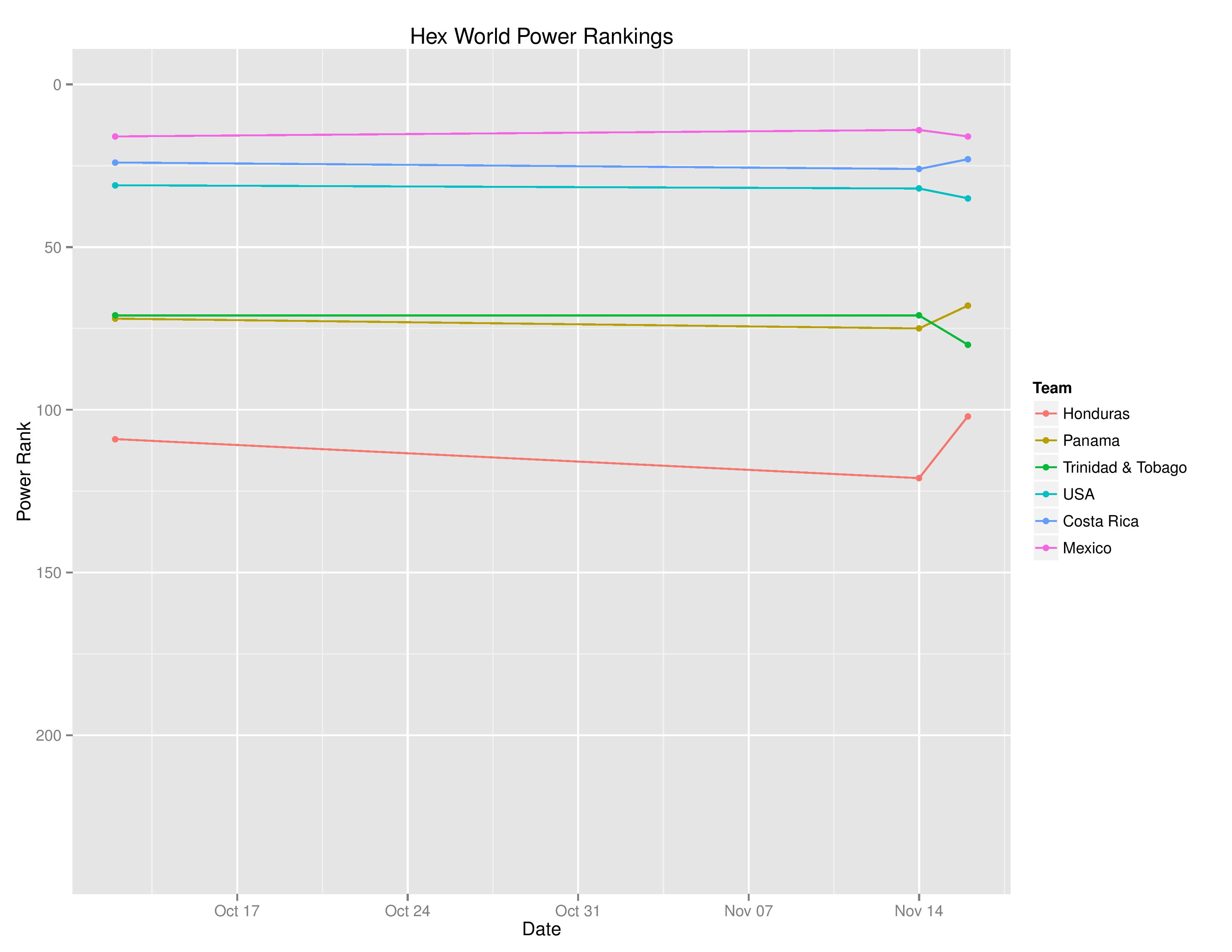 worldcupqualification_graphs2016-11-16-page-003