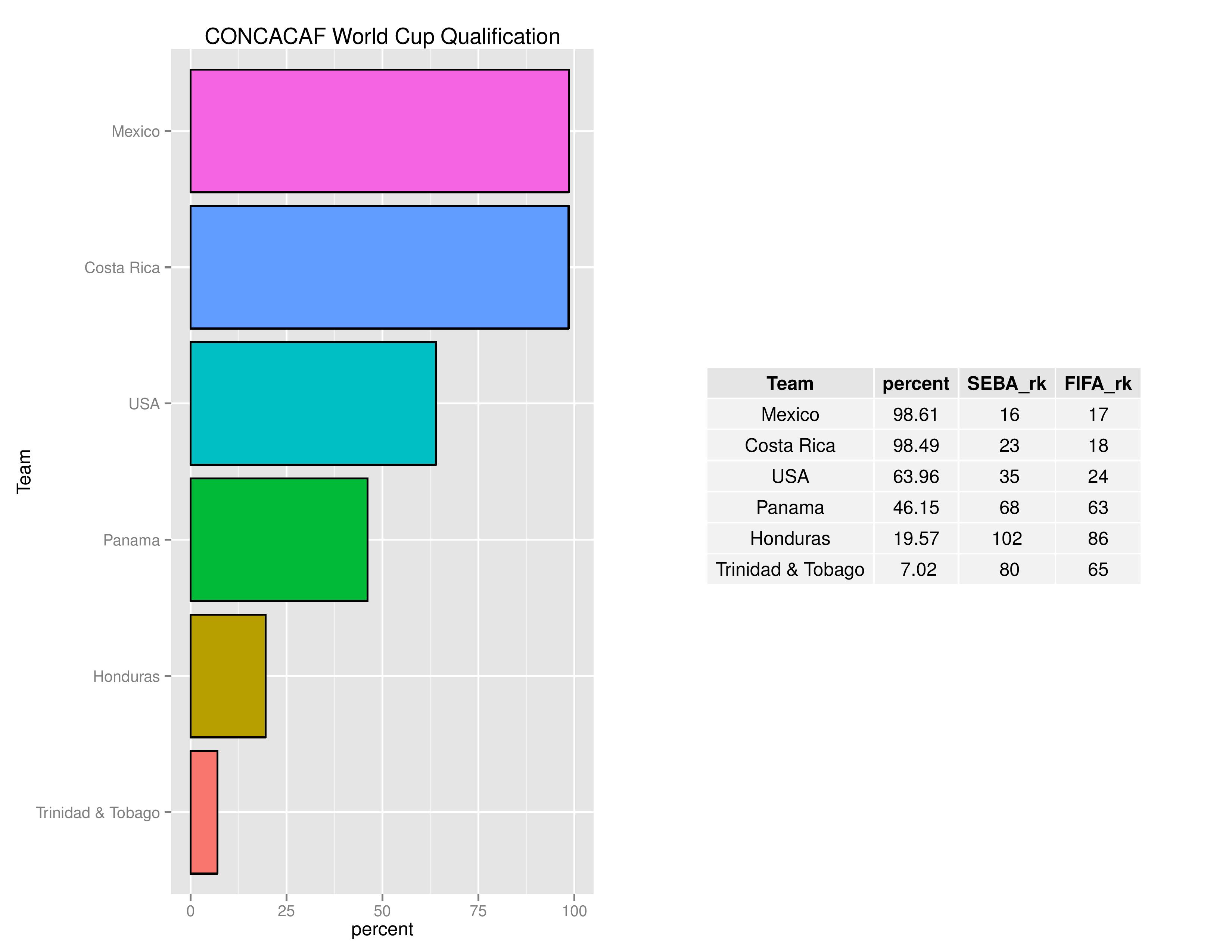 worldcupqualification_graphs2016-11-16-page-005