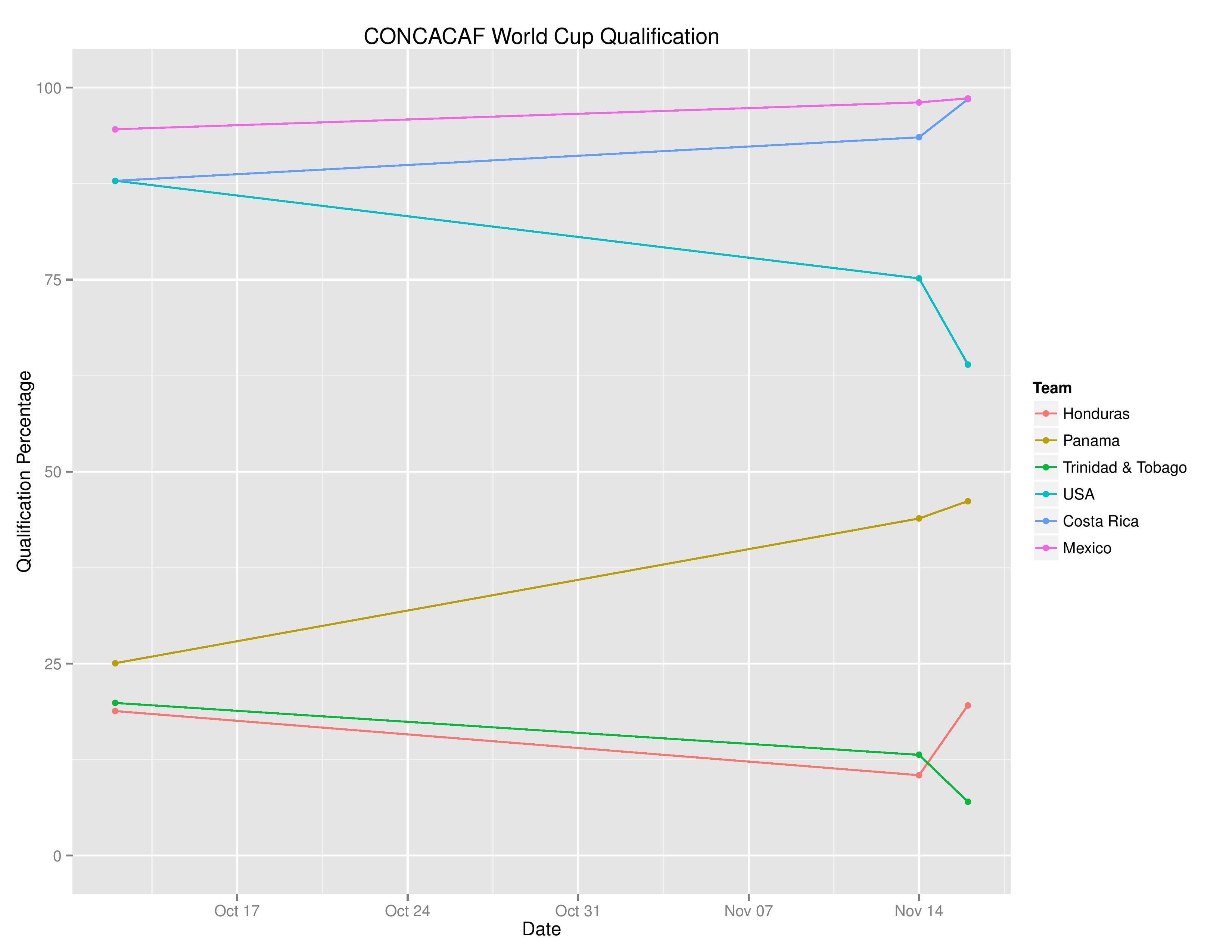 worldcupqualification_graphs2016-11-16-page-006