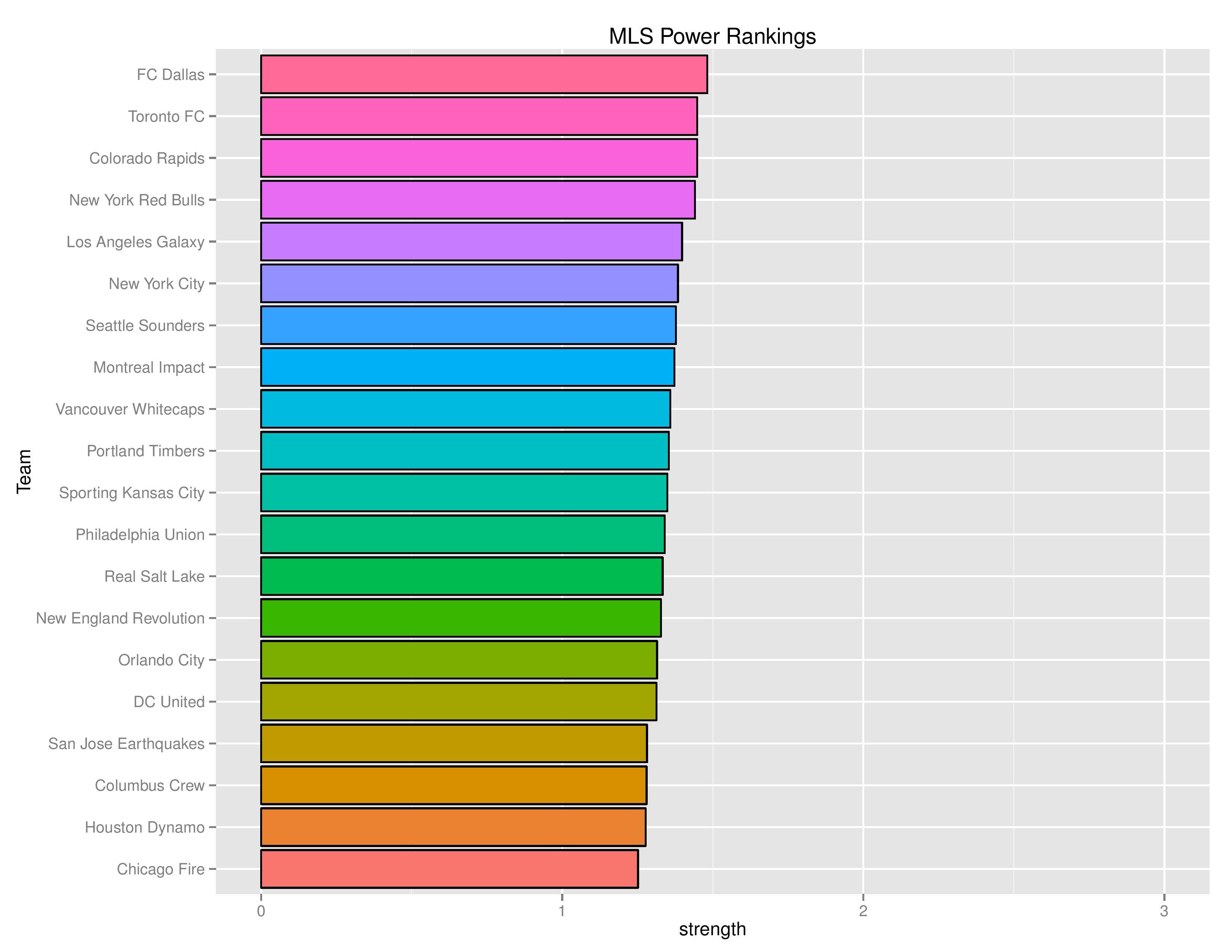 mlsgraphs2016-11-14-page-005