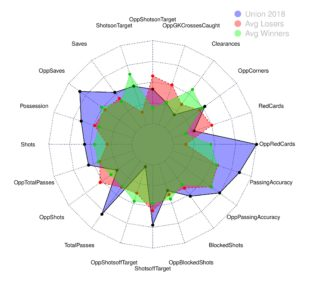 The 2018 Union, in charts