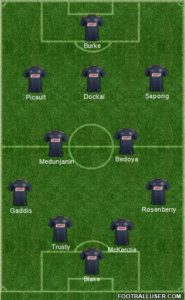 Philadelphia Philly Union Soccer Football Lineup Starting XI