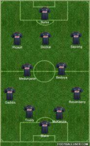 Philadelphia Philly Union Soccer Football Lineup Starting XI