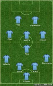 New York City FC NYCFC Soccer Football Lineup Starting XI