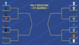 PSP Kit Craziness 2021: Sweet Sixteen