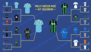 Kit Craziness: Final